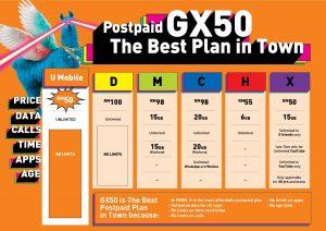 U Mobile Postpaid Plan